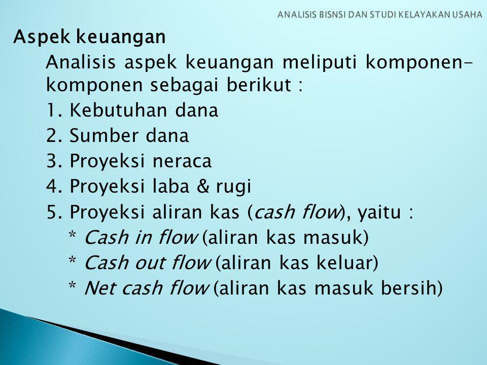 Aspek keuangan Analisis aspek keuangan meliputi komponen- komponen sebagai berikut : 1.