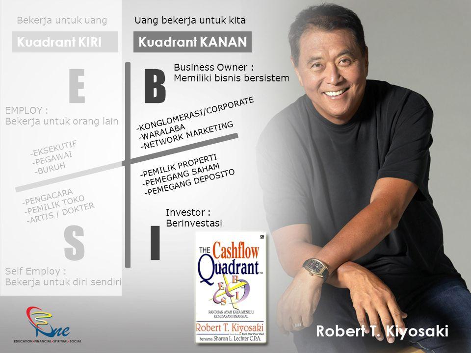Kuadrant KIRI Bekerja untuk uang E EMPLOY : Bekerja untuk orang lain -EKSEKUTIF -PEGAWAI -BURUH S Self Employ : Bekerja untuk diri sendiri -PENGACARA -PEMILIK TOKO -ARTIS / DOKTER Kuadrant KANAN Uang bekerja untuk kita Business Owner : Memiliki bisnis bersistem Investor : Berinvestasi -KONGLOMERASI/CORPORATE -WARALABA -NETWORK MARKETING -PEMILIK PROPERTI -PEMEGANG SAHAM -PEMEGANG DEPOSITO B I