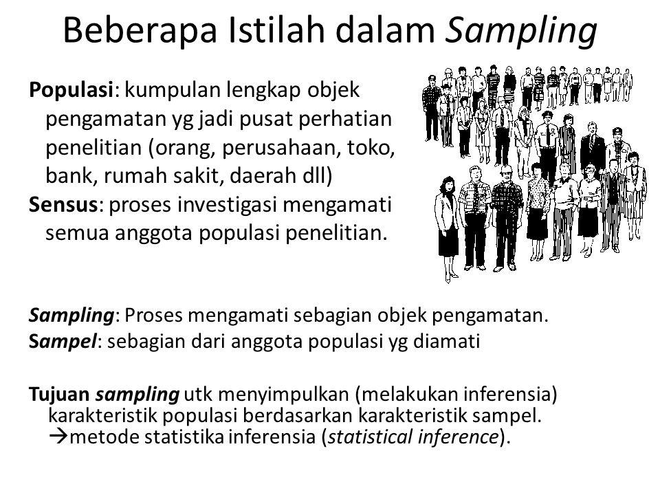 Beberapa Istilah dalam Sampling Sampling: Proses mengamati sebagian objek pengamatan.