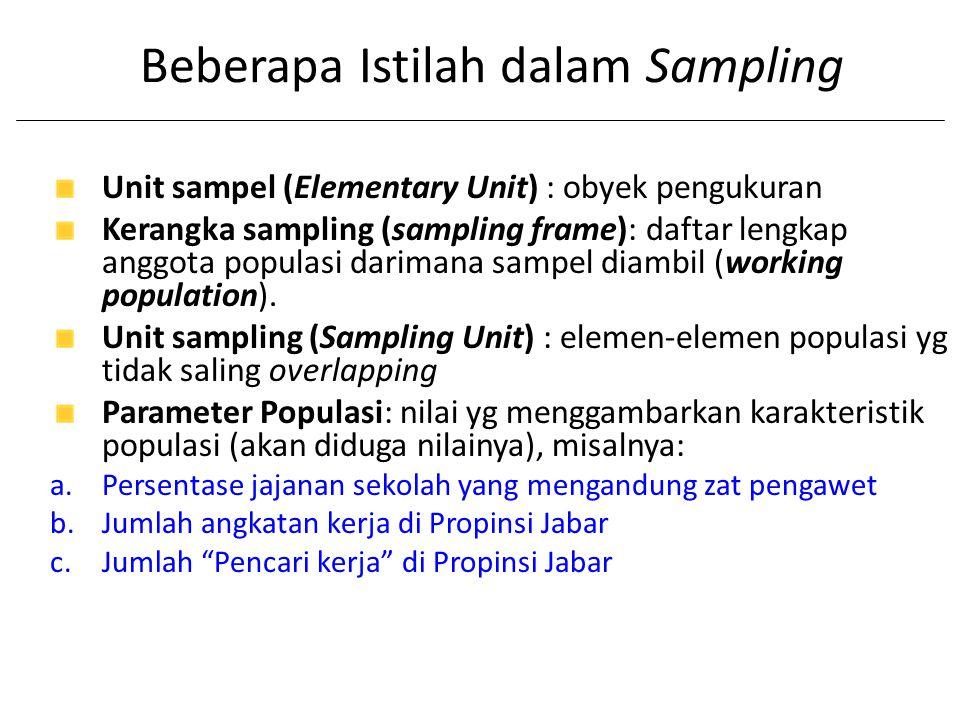 Beberapa Istilah dalam Sampling Unit sampel (Elementary Unit) : obyek pengukuran Kerangka sampling (sampling frame): daftar lengkap anggota populasi darimana sampel diambil (working population).