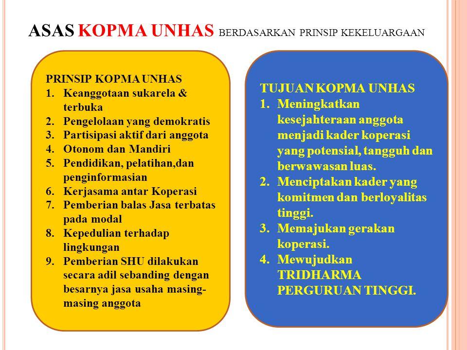 VISI KOPERASI MAHASISWA UNHAS Menjadi organisasi yang memberikan kemanfaatan kepada anggotanya serta berperan aktif dalam gerakan koperasi dengan berpegang teguh pada nilai-nilai dan prinsip-prinsip KOPERASI.