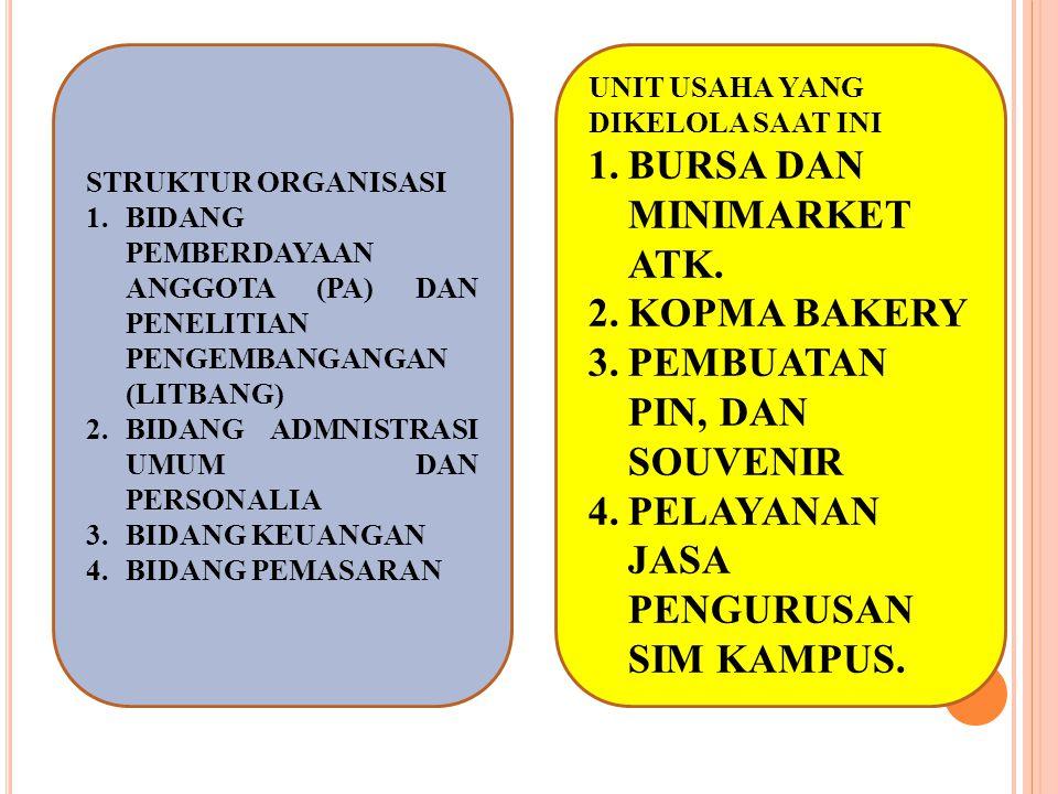 STRUKTUR ORGANISASI 1.BIDANG PEMBERDAYAAN ANGGOTA (PA) DAN PENELITIAN PENGEMBANGANGAN (LITBANG) 2.BIDANG ADMNISTRASI UMUM DAN PERSONALIA 3.BIDANG KEUANGAN 4.BIDANG PEMASARAN UNIT USAHA YANG DIKELOLA SAAT INI 1.BURSA DAN MINIMARKET ATK.
