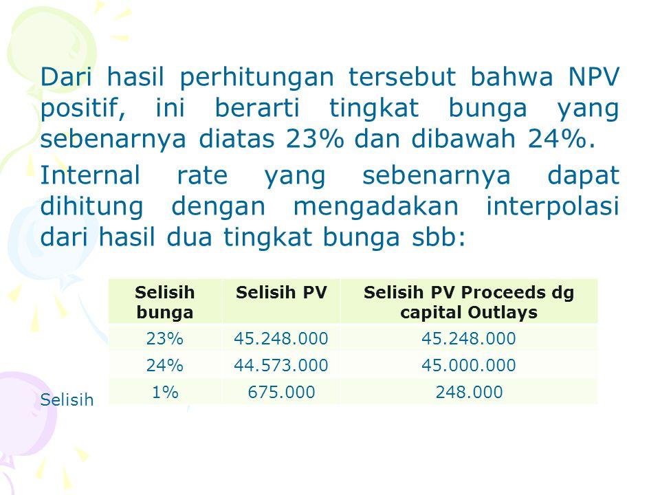 Dari hasil perhitungan tersebut bahwa NPV positif, ini berarti tingkat bunga yang sebenarnya diatas 23% dan dibawah 24%. Internal rate yang sebenarnya