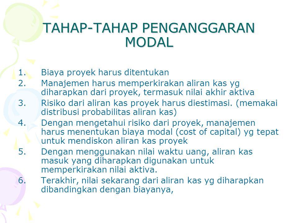 TAHAP-TAHAP PENGANGGARAN MODAL 1.Biaya proyek harus ditentukan 2.Manajemen harus memperkirakan aliran kas yg diharapkan dari proyek, termasuk nilai ak