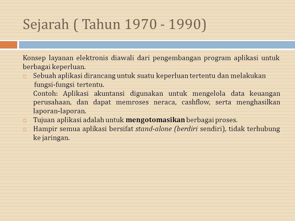 Sejarah ( Tahun 1970 - 1990) Konsep layanan elektronis diawali dari pengembangan program aplikasi untuk berbagai keperluan.  Sebuah aplikasi dirancan