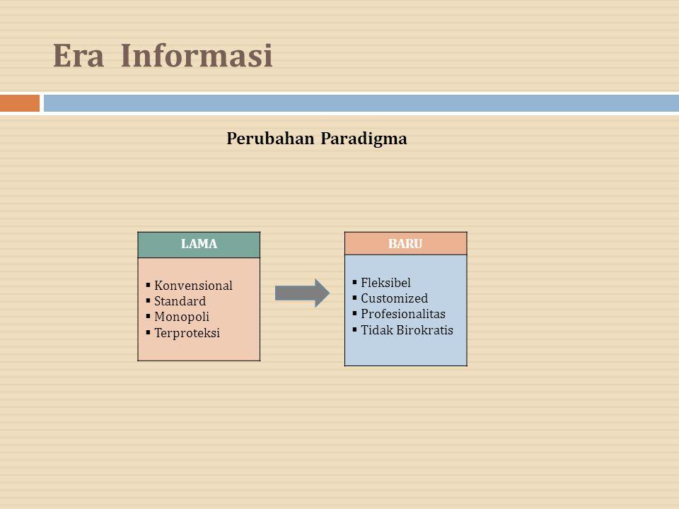Era Informasi Perubahan Paradigma LAMA  Konvensional  Standard  Monopoli  Terproteksi BARU  Fleksibel  Customized  Profesionalitas  Tidak Biro