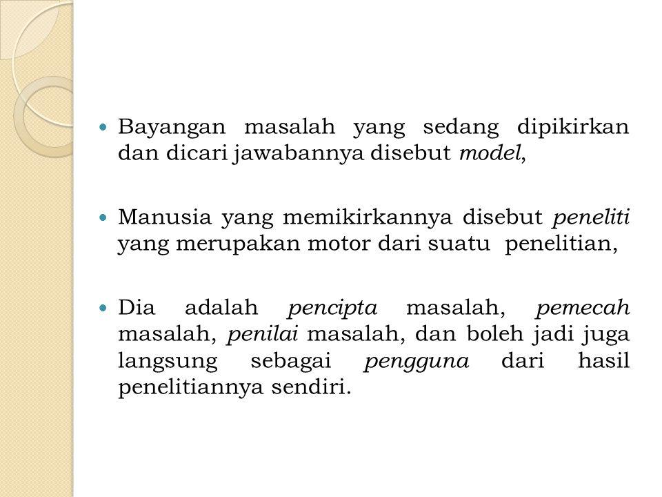 Macam Hipotesis 1.