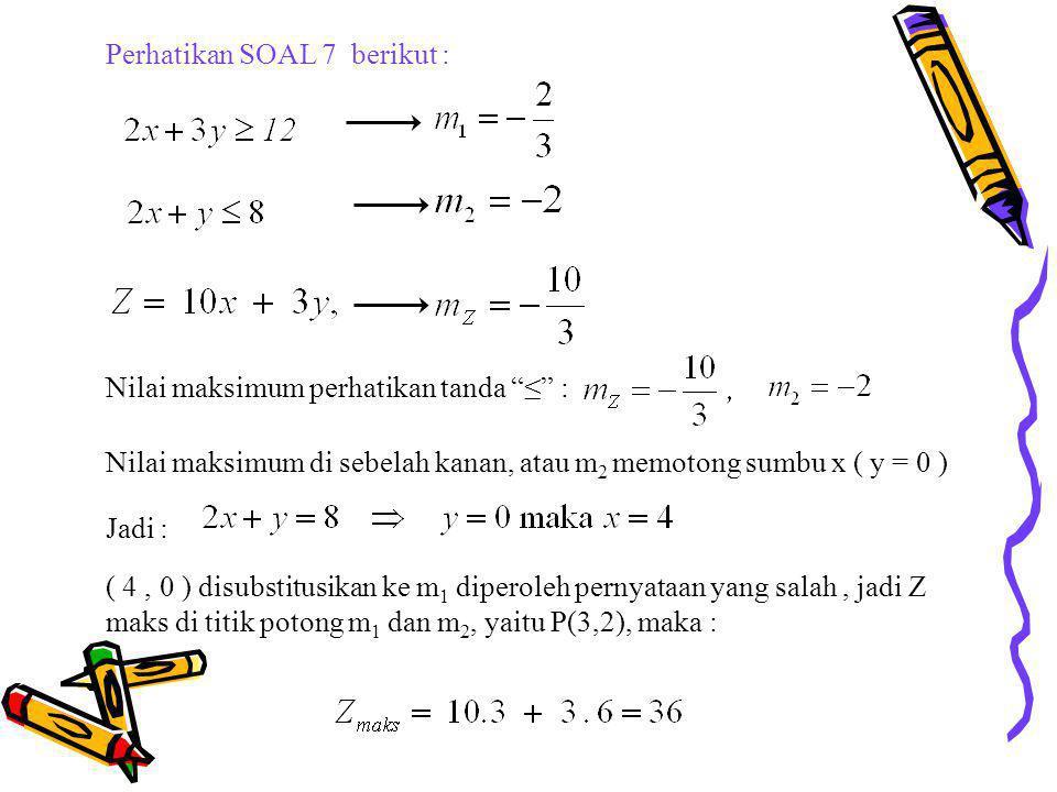 Perhatikan SOAL 7 berikut : Nilai maksimum perhatikan tanda ≤ : Nilai maksimum di sebelah kanan, atau m 2 memotong sumbu x ( y = 0 ) Jadi : ( 4, 0 ) disubstitusikan ke m 1 diperoleh pernyataan yang salah, jadi Z maks di titik potong m 1 dan m 2, yaitu P(3,2), maka :