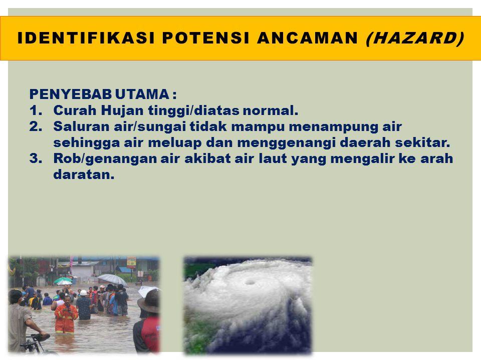 IDENTIFIKASI POTENSI ANCAMAN (HAZARD) PENYEBAB UTAMA : 1.Curah Hujan tinggi/diatas normal. 2.Saluran air/sungai tidak mampu menampung air sehingga air