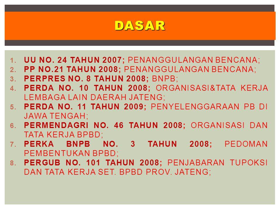 1. UU NO. 24 TAHUN 2007; PENANGGULANGAN BENCANA; 2. PP NO.21 TAHUN 2008; PENANGGULANGAN BENCANA; 3. PERPRES NO. 8 TAHUN 2008; BNPB; 4. PERDA NO. 10 TA