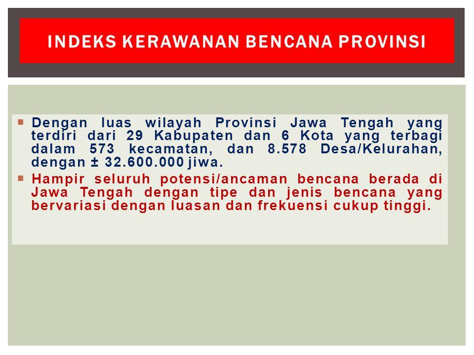  Dengan luas wilayah Provinsi Jawa Tengah yang terdiri dari 29 Kabupaten dan 6 Kota yang terbagi dalam 573 kecamatan, dan 8.578 Desa/Kelurahan, denga