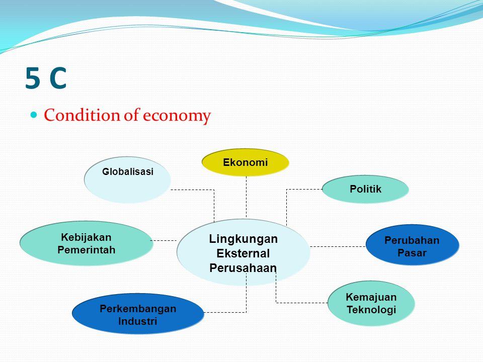 5 C  Condition of economy Ekonomi Lingkungan Eksternal Perusahaan Politik Globalisasi Kebijakan Pemerintah Perubahan Pasar Kemajuan Teknologi Perkembangan Industri