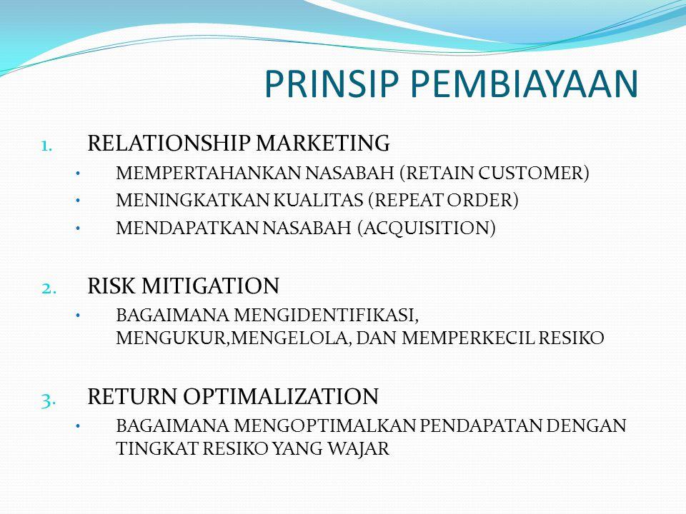 PRINSIP PEMBIAYAAN 1.