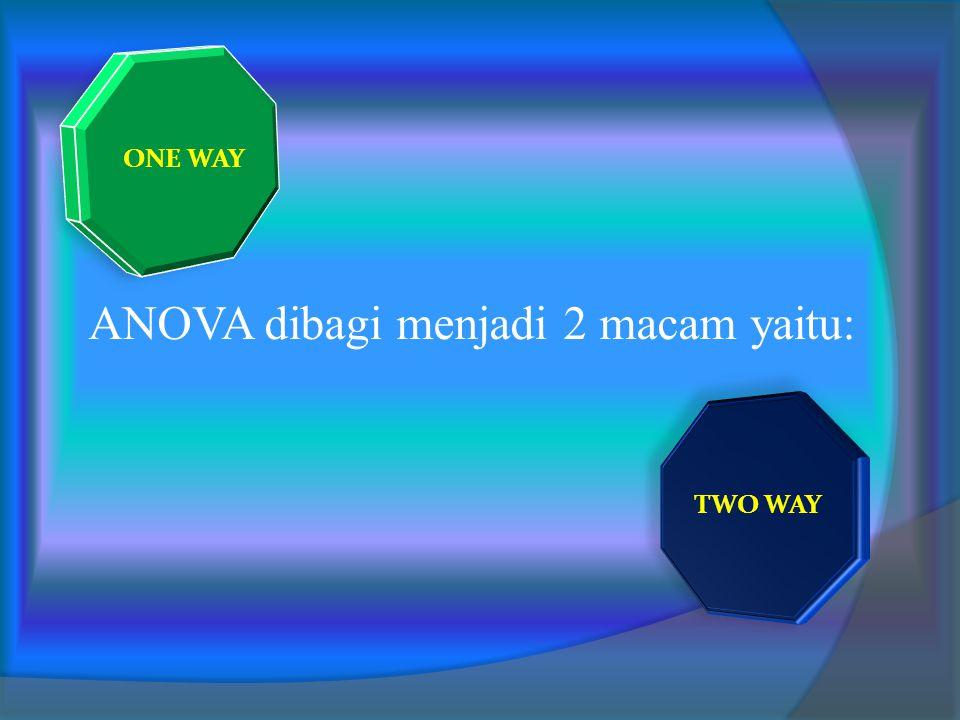  Analisis ragam atau ANOVA adalah suatu metode untuk menguraikan keragaman total data menjadi komponen-komponen yang mengukur berbagai sumber keragam