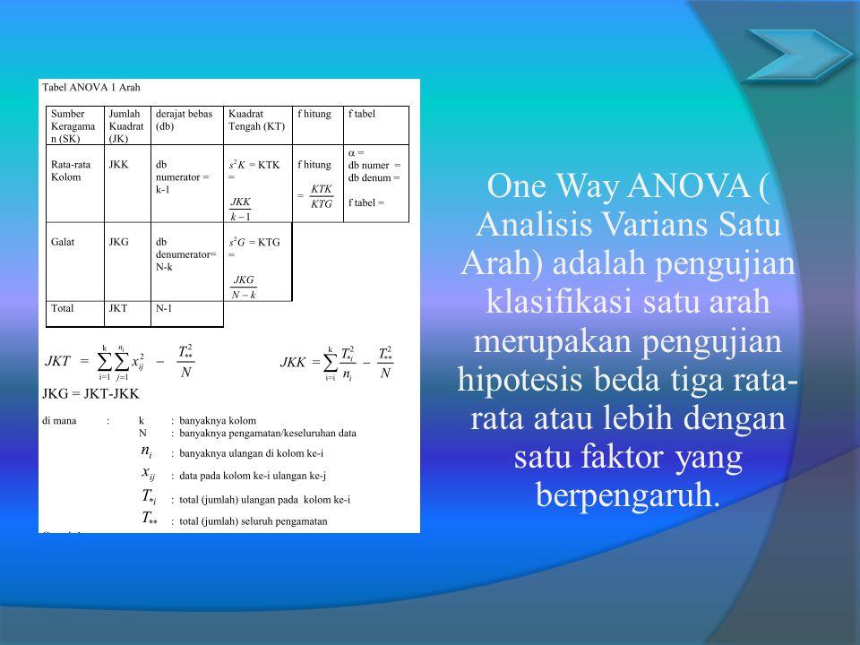 One Way ANOVA ( Analisis Varians Satu Arah) adalah pengujian klasifikasi satu arah merupakan pengujian hipotesis beda tiga rata- rata atau lebih dengan satu faktor yang berpengaruh.