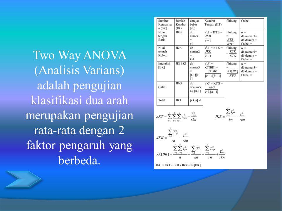 One Way ANOVA ( Analisis Varians Satu Arah) adalah pengujian klasifikasi satu arah merupakan pengujian hipotesis beda tiga rata- rata atau lebih denga