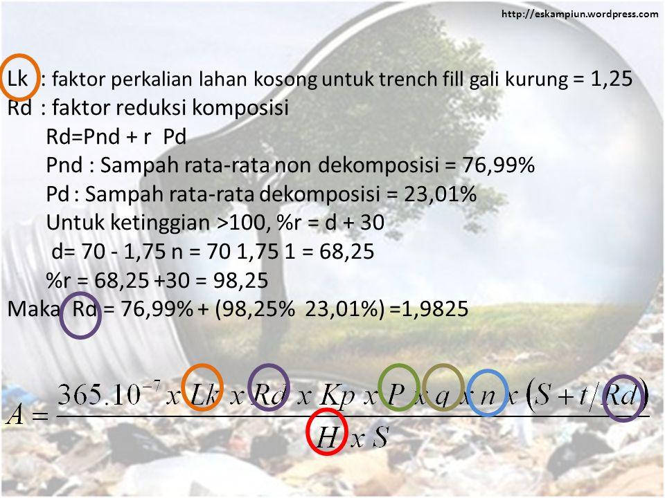 http://eskampiun.wordpress.com Lk: faktor perkalian lahan kosong untuk trench fill gali kurung = 1,25 Rd: faktor reduksi komposisi Rd=Pnd + r Pd Pnd : Sampah rata-rata non dekomposisi = 76,99% Pd: Sampah rata-rata dekomposisi = 23,01% Untuk ketinggian >100, %r = d + 30 d= 70 - 1,75 n = 70 1,75 1 = 68,25 %r = 68,25 +30 = 98,25 Maka Rd = 76,99% + (98,25% 23,01%) =1,9825