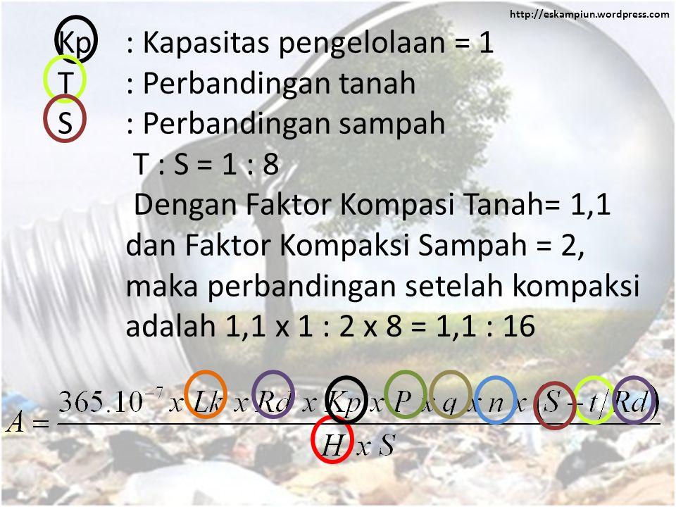 http://eskampiun.wordpress.com Kp: Kapasitas pengelolaan = 1 T: Perbandingan tanah S: Perbandingan sampah T : S = 1 : 8 Dengan Faktor Kompasi Tanah= 1,1 dan Faktor Kompaksi Sampah = 2, maka perbandingan setelah kompaksi adalah 1,1 x 1 : 2 x 8 = 1,1 : 16