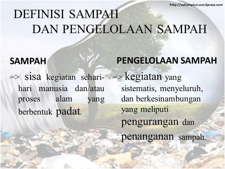 http://eskampiun.wordpress.com DEFINISI SAMPAH DAN PENGELOLAAN SAMPAH SAMPAH => sisa kegiatan sehari- hari manusia dan/atau proses alam yang berbentuk padat.