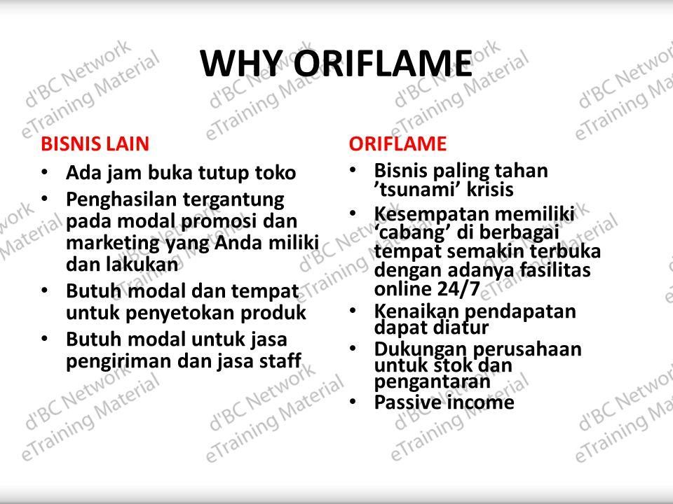 WHY ORIFLAME BISNIS LAIN • Ada jam buka tutup toko • Penghasilan tergantung pada modal promosi dan marketing yang Anda miliki dan lakukan • Butuh modal dan tempat untuk penyetokan produk • Butuh modal untuk jasa pengiriman dan jasa staff ORIFLAME • Bisnis paling tahan 'tsunami' krisis • Kesempatan memiliki 'cabang' di berbagai tempat semakin terbuka dengan adanya fasilitas online 24/7 • Kenaikan pendapatan dapat diatur • Dukungan perusahaan untuk stok dan pengantaran • Passive income