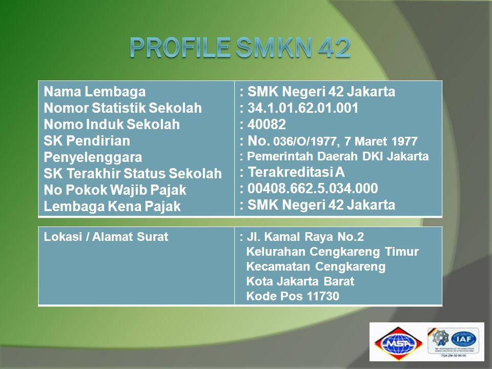 Kepala SMK Negeri 42 Periode 2010 - Sekarang