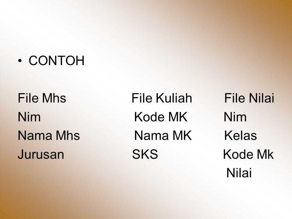 •CONTOH File Mhs File Kuliah File Nilai Nim Kode MK Nim Nama Mhs Nama MK Kelas Jurusan SKS Kode Mk Nilai