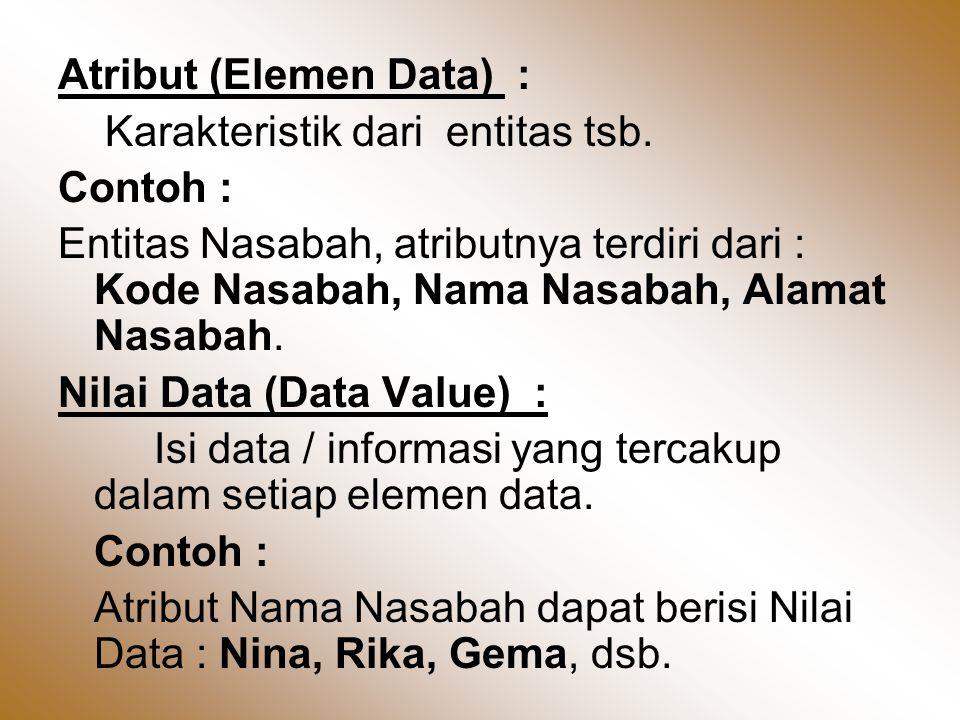 Atribut (Elemen Data) : Karakteristik dari entitas tsb.