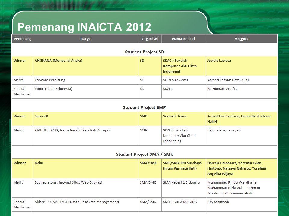 Pemenang INAICTA 2012