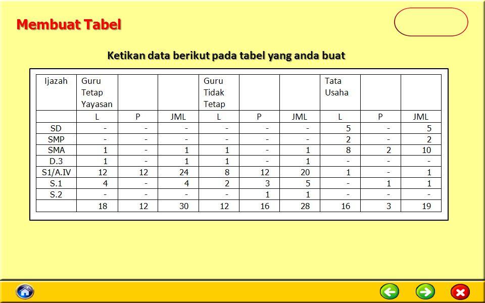 Membuat Tabel Ketikan data berikut pada tabel yang anda buat