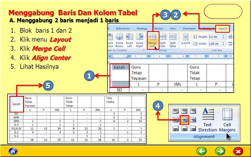 Menggabung Baris Dan Kolom Tabel 1.Blok baris 1 dan 2 Layout 2.Klik menu Layout Merge Cell 3.Klik Merge Cell Align Center 4.Klik Align Center 5.Lihat Hasilnya 1 23 4 5 A.