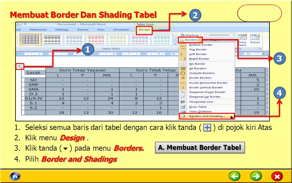 Membuat Border Dan Shading Tabel 1.Seleksi semua baris dari tabel dengan cara klik tanda ( ) di pojok kiri Atas Design 2.Klik menu Design. Borders. 3.