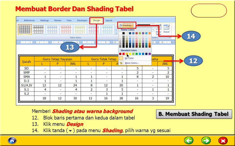 Shading atau warna background Memberi Shading atau warna background 12.Blok baris pertama dan kedua dalam tabel Design 13.Klik menu Design Shading 14.Klik tanda (  ) pada menu Shading, pilih warna yg sesuai 14 13 12 B.