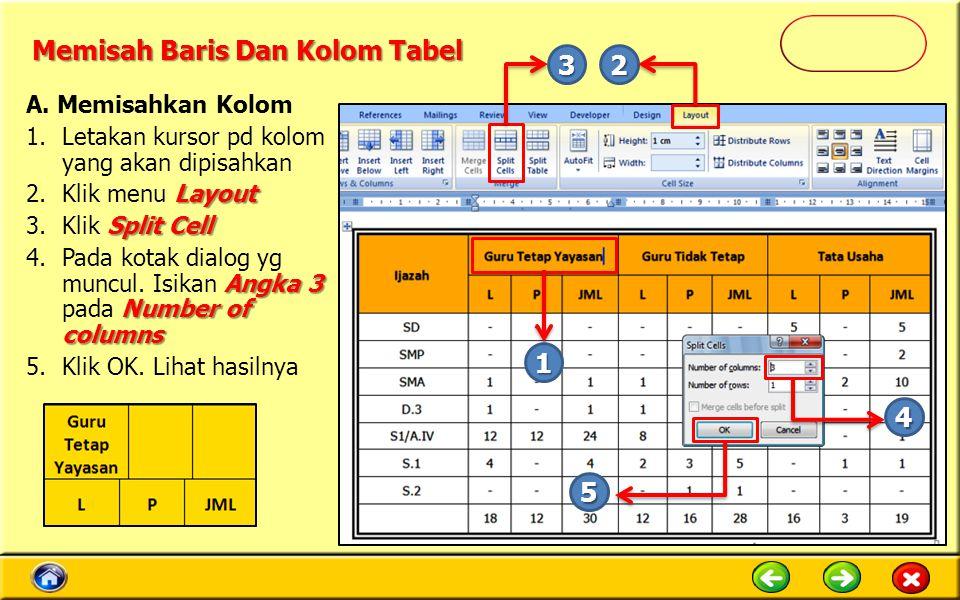 Memisah Baris Dan Kolom Tabel A. Memisahkan Kolom 1.Letakan kursor pd kolom yang akan dipisahkan Layout 2.Klik menu Layout Split Cell 3.Klik Split Cel