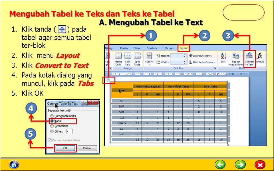 Mengubah Tabel ke Teks dan Teks ke Tabel 1.Klik tanda ( ) pada tabel agar semua tabel ter-blok Layout 2.Klik menu Layout Convert to Text 3.Klik Convert to Text Tabs 4.Pada kotak dialog yang muncul, klik pada Tabs 5.Klik OK 132 4 5 A.
