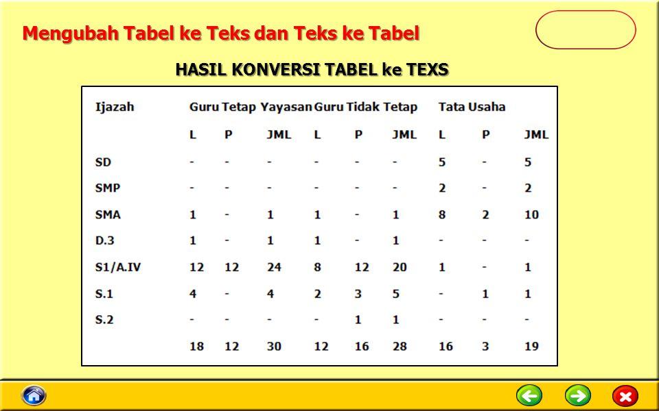 Mengubah Tabel ke Teks dan Teks ke Tabel HASIL KONVERSI TABEL ke TEXS