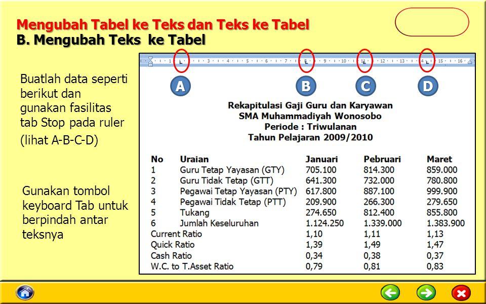 Mengubah Tabel ke Teks dan Teks ke Tabel B. Mengubah Teks ke Tabel Buatlah data seperti berikut dan gunakan fasilitas tab Stop pada ruler (lihat A-B-C