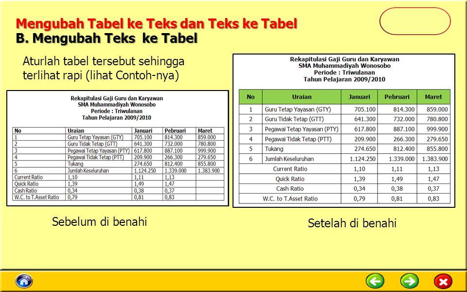 Mengubah Tabel ke Teks dan Teks ke Tabel B. Mengubah Teks ke Tabel Aturlah tabel tersebut sehingga terlihat rapi (lihat Contoh-nya) Sebelum di benahi
