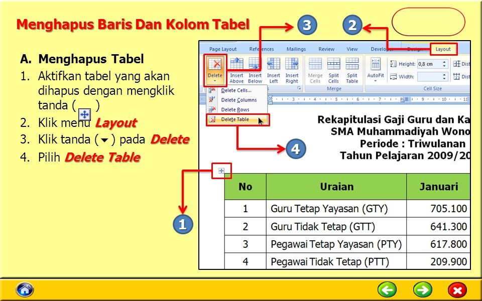 Menghapus Baris Dan Kolom Tabel A.Menghapus Tabel 1.Aktifkan tabel yang akan dihapus dengan mengklik tanda ( ) Layout 2.Klik menu Layout Delete 3.Klik tanda (  ) pada Delete Delete Table 4.Pilih Delete Table 1 23 4