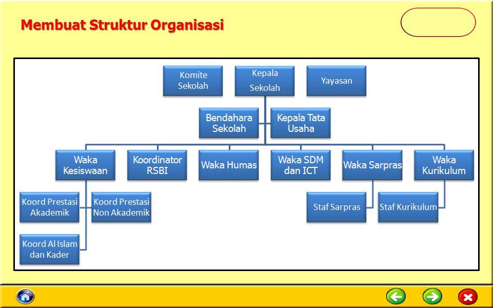 Membuat Struktur Organisasi