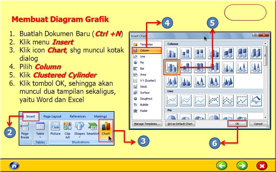 Ctrl +N 1.Buatlah Dokumen Baru (Ctrl +N) Insert 2.Klik menu Insert Chart 3.Klik icon Chart, shg muncul kotak dialog Column 4.Pilih Column Clustered Cylinder 5.Klik Clustered Cylinder 6.Klik tombol OK, sehingga akan muncul dua tampilan sekaligus, yaitu Word dan Excel 2 3 45 6 Membuat Diagram GrafikMembuat Diagram Grafik