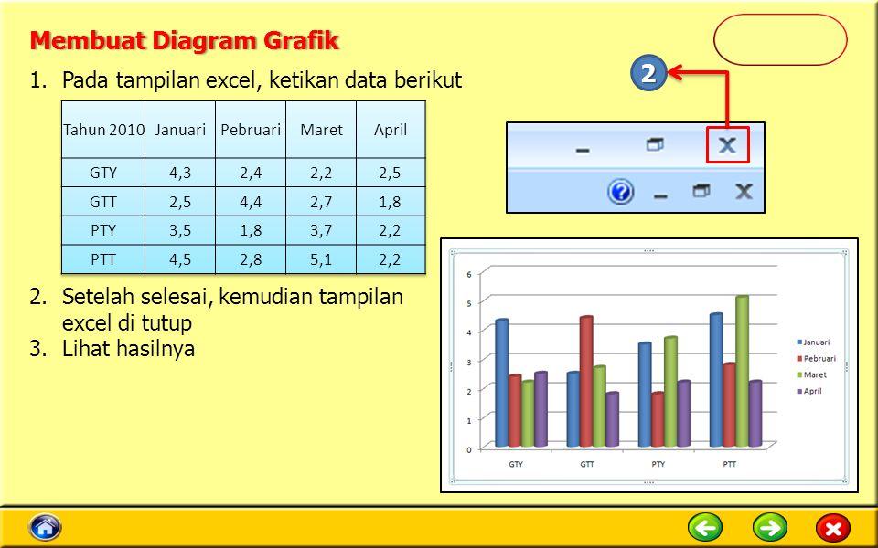1.Pada tampilan excel, ketikan data berikut 2.Setelah selesai, kemudian tampilan excel di tutup 3.Lihat hasilnya 2 Membuat Diagram GrafikMembuat Diagram Grafik
