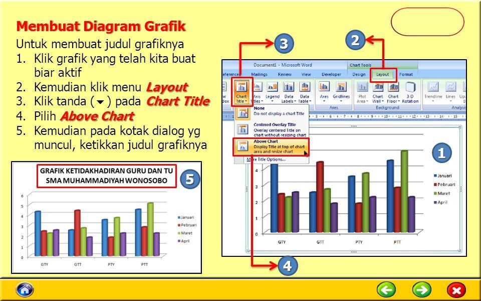 Untuk membuat judul grafiknya 1.Klik grafik yang telah kita buat biar aktif Layout 2.Kemudian klik menu Layout Chart Title 3.Klik tanda (  ) pada Chart Title Above Chart 4.Pilih Above Chart 5.Kemudian pada kotak dialog yg muncul, ketikkan judul grafiknya 2 3 4 1 Membuat Diagram GrafikMembuat Diagram Grafik 5