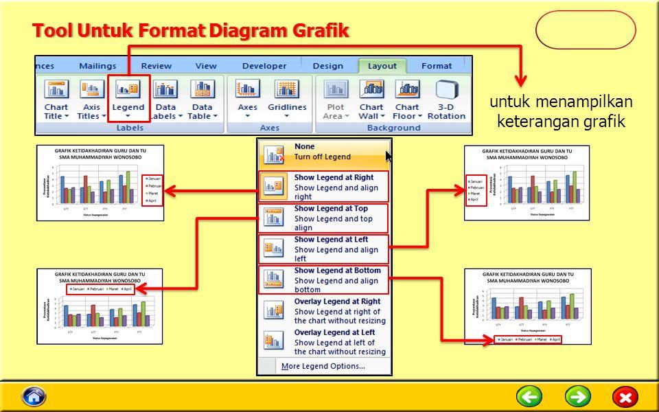 untuk menampilkan keterangan grafik Tool Untuk Format Diagram GrafikTool Untuk Format Diagram Grafik