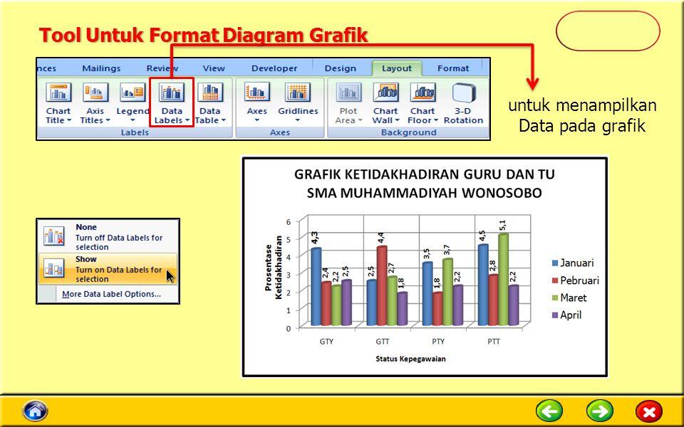 untuk menampilkan Data pada grafik Tool Untuk Format Diagram GrafikTool Untuk Format Diagram Grafik