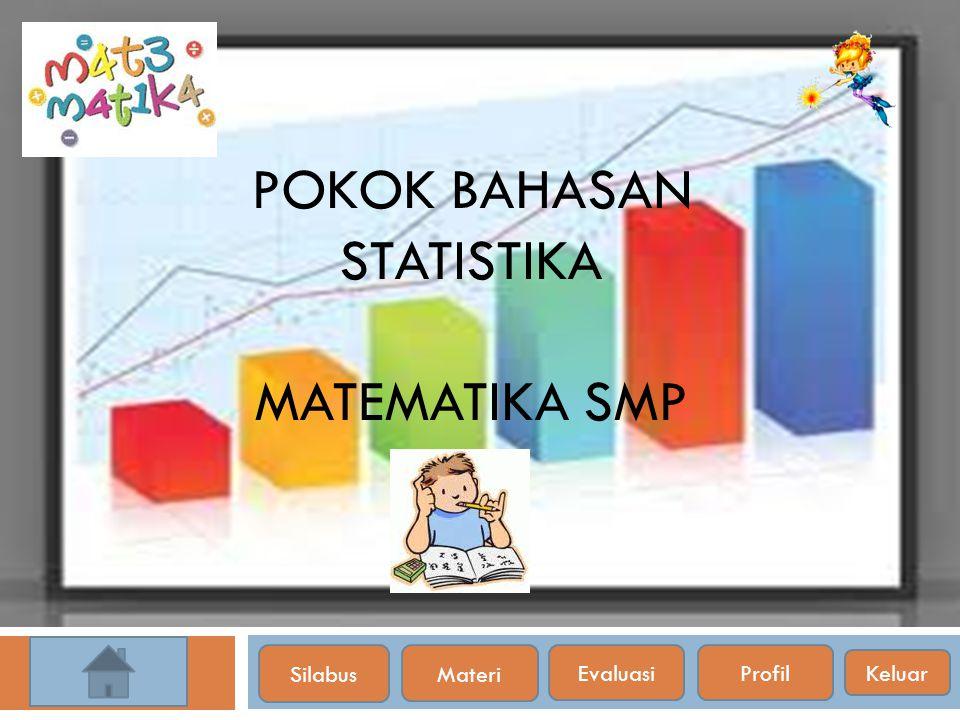 Silabus Materi Silabus ProfilKeluar Standar Kompetensi : Melakukan pengolahan dan penyajian data Kompetensi Dasar : 1.Menentukan rata-rata (mean), median, dan modus data tunggal serta penafsirannya.