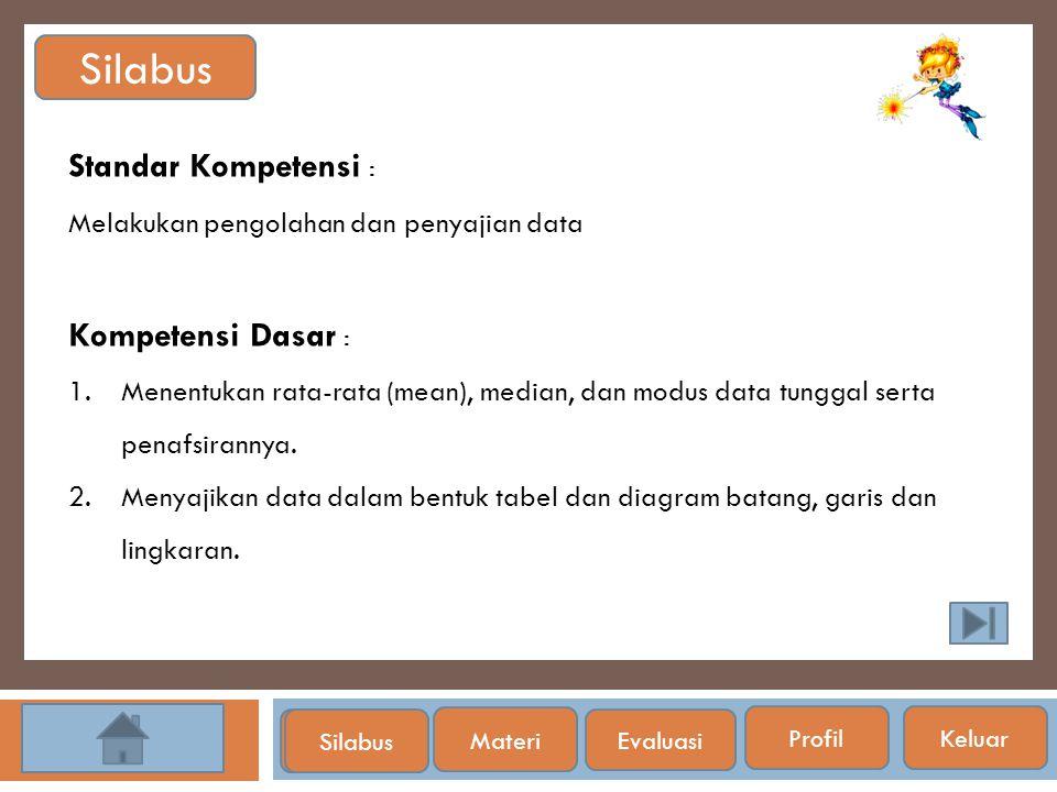 Silabus 3.