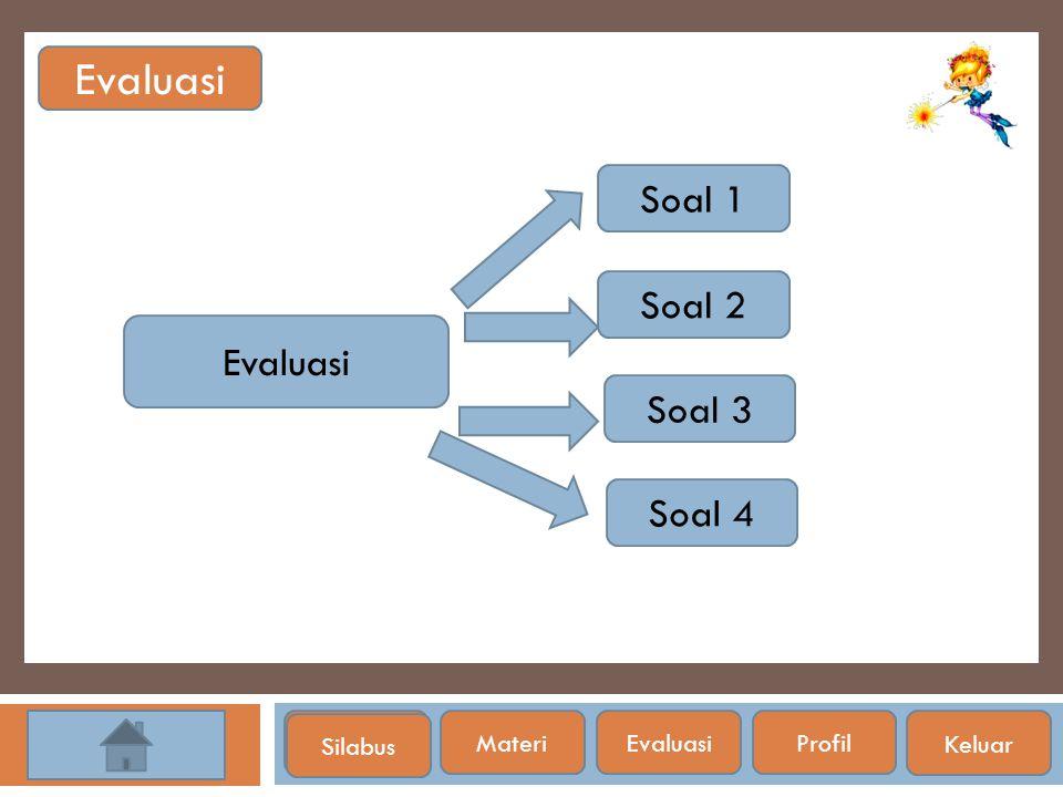 Silabus Evaluasi Soal 1 Soal 2 Soal 3 Evaluasi Soal 4 Silabus Materi EvaluasiProfil Keluar