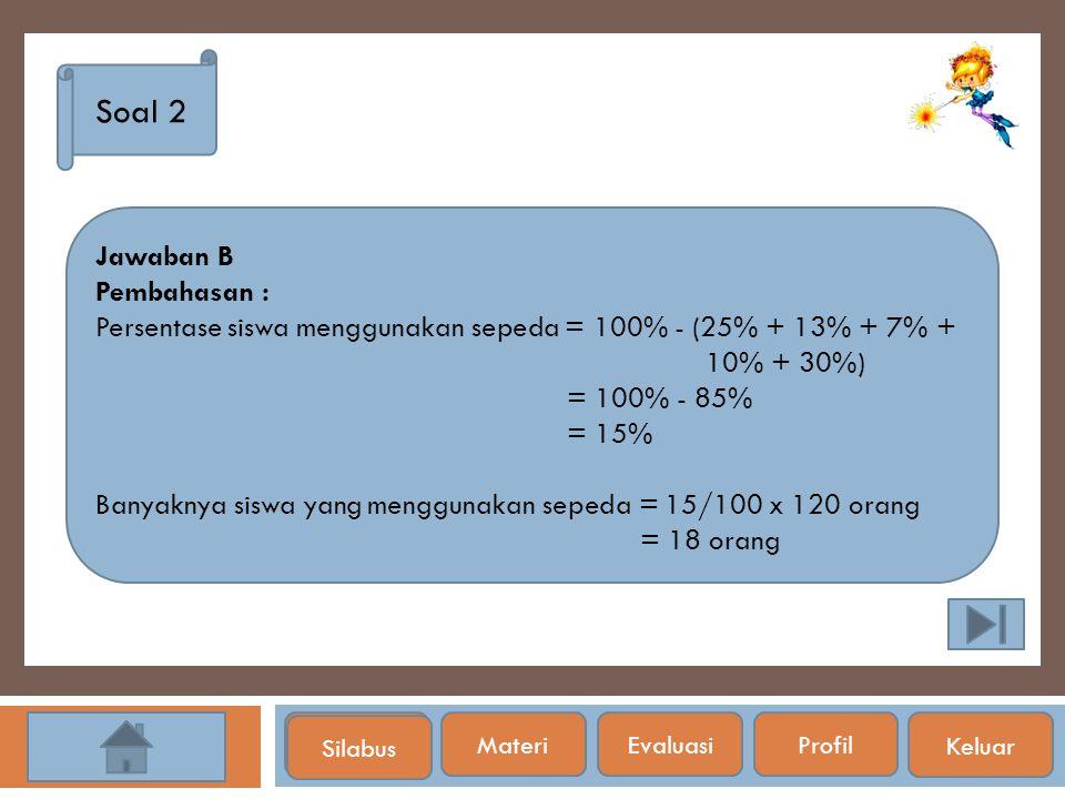 Silabus Soal 2 Jawaban B Pembahasan : Persentase siswa menggunakan sepeda = 100% - (25% + 13% + 7% + 10% + 30%) = 100% - 85% = 15% Banyaknya siswa yan