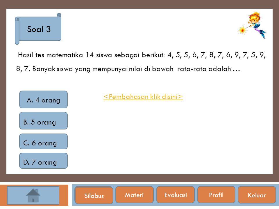 Silabus Soal 3 Hasil tes matematika 14 siswa sebagai berikut: 4, 5, 5, 6, 7, 8, 7, 6, 9, 7, 5, 9, 8, 7. Banyak siswa yang mempunyai nilai di bawah rat