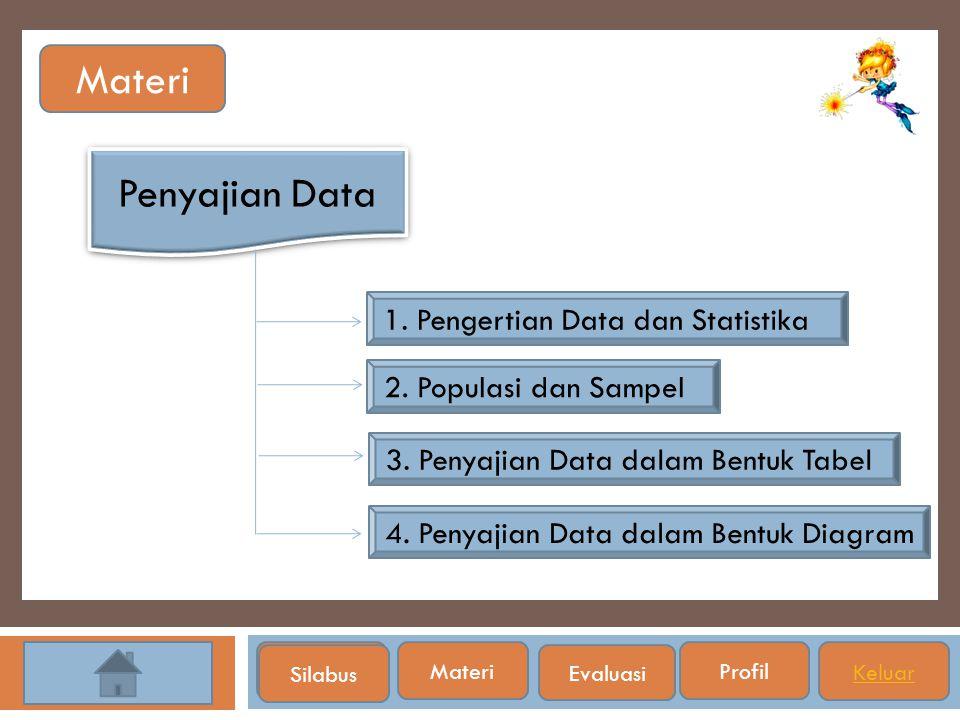 Materi SilabusMateri Profil Keluar Penyajian Data 1. Pengertian Data dan Statistika 2. Populasi dan Sampel 4. Penyajian Data dalam Bentuk Diagram 3. P